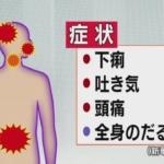 新型肺炎(新型コロナウイルス/2019-nCoV)の特徴と危険性